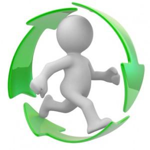 הנעה לפעולה, יצירה, הצלחה, שיווק באינטרנט לעסקים