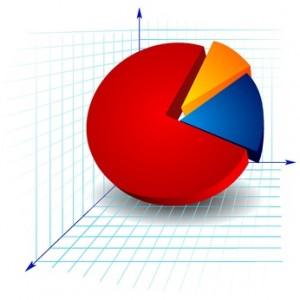 פילוח רשימות תפוצה| שיווק באינטרנט לעסקים